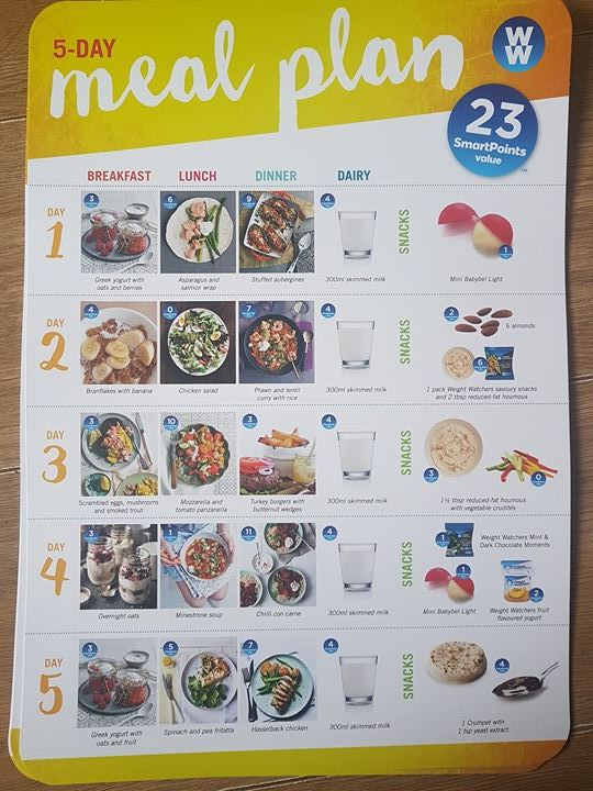 WWFlex meal ideas